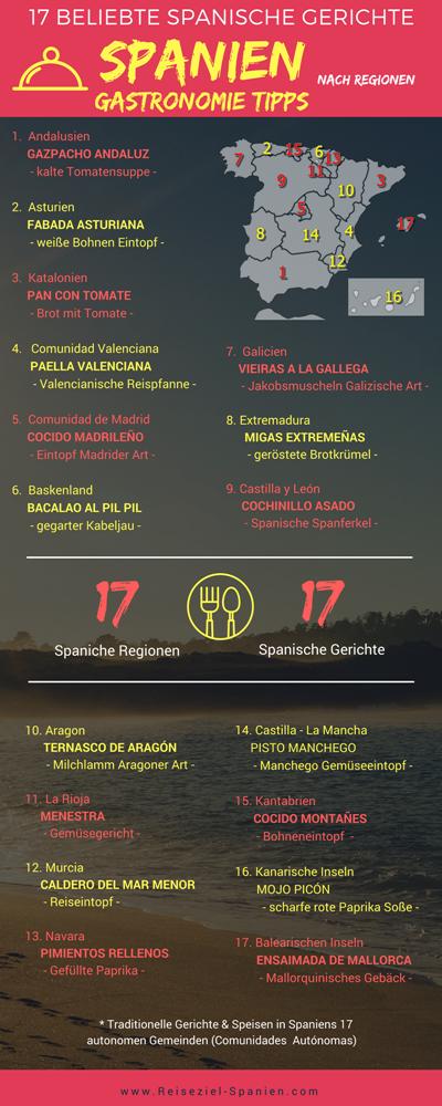 Spanische Speisen & Gerichte nach Regionen